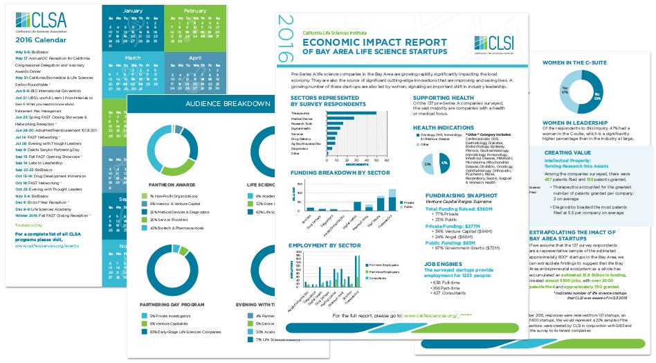 CLSA Print Collateral Calendar Report